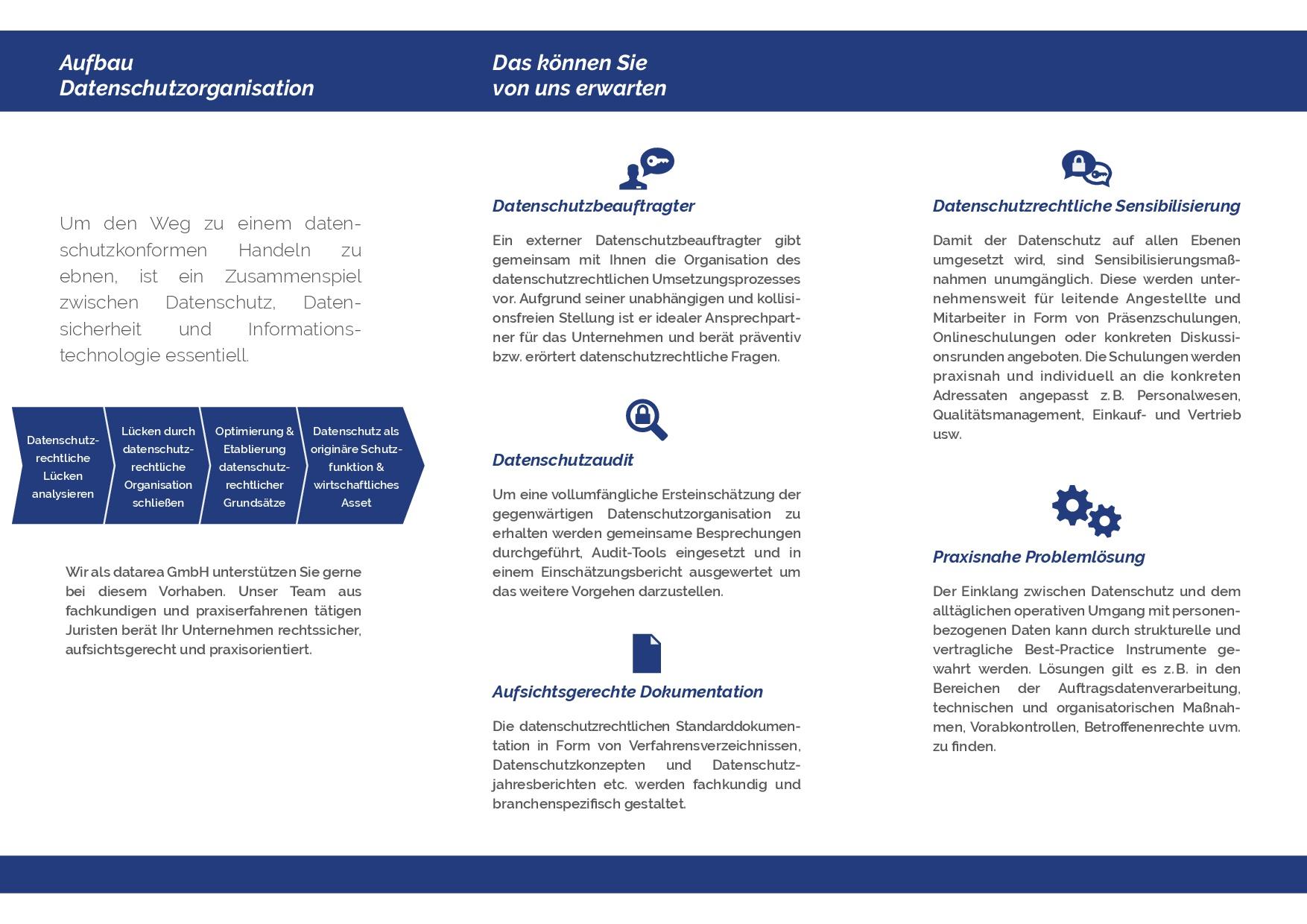 datarea_Flyer_Dinlang_Unternehmen_2017 02 26-05_web (2)-002